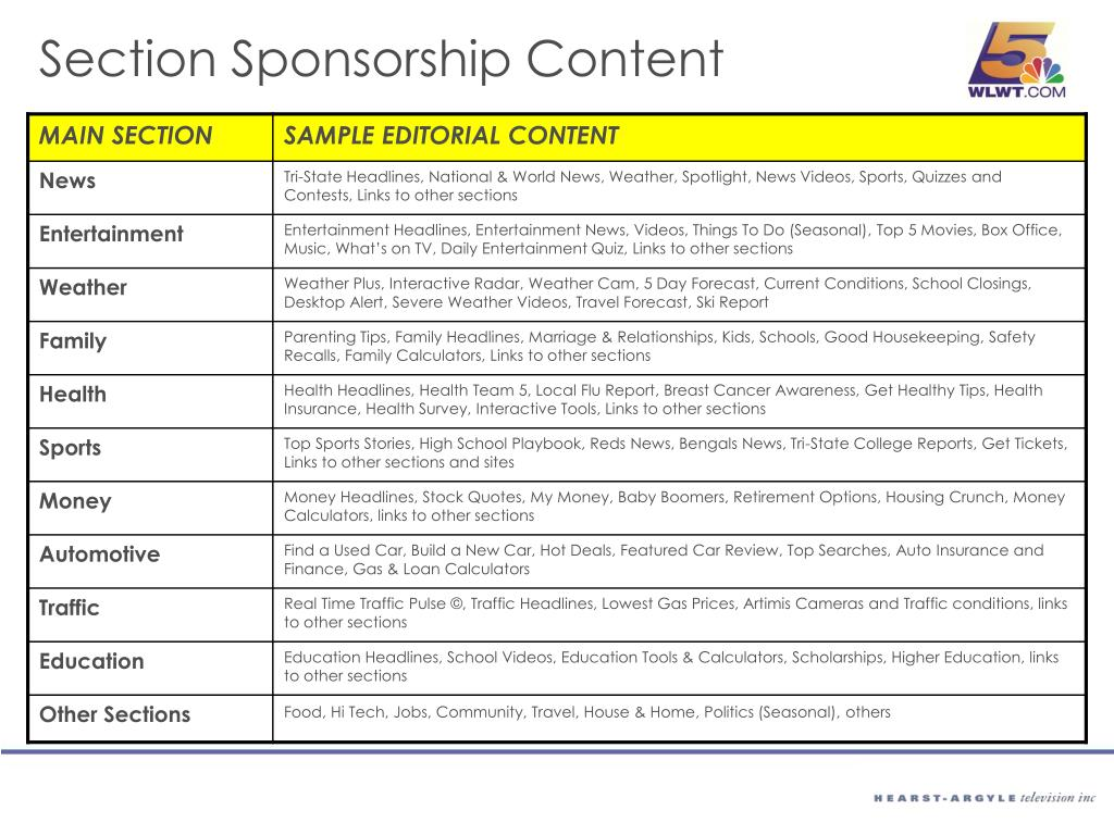 Section Sponsorship Content