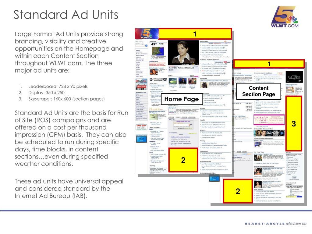 Standard Ad Units