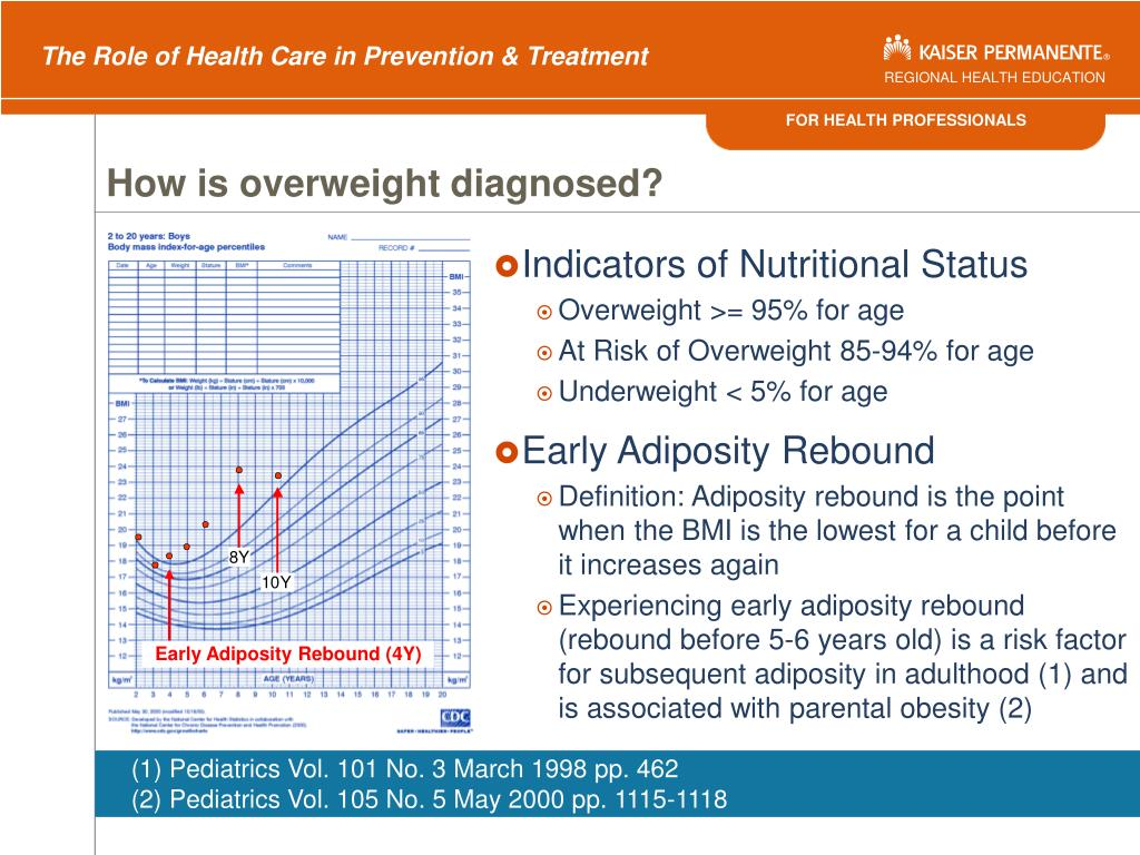 How is overweight diagnosed?