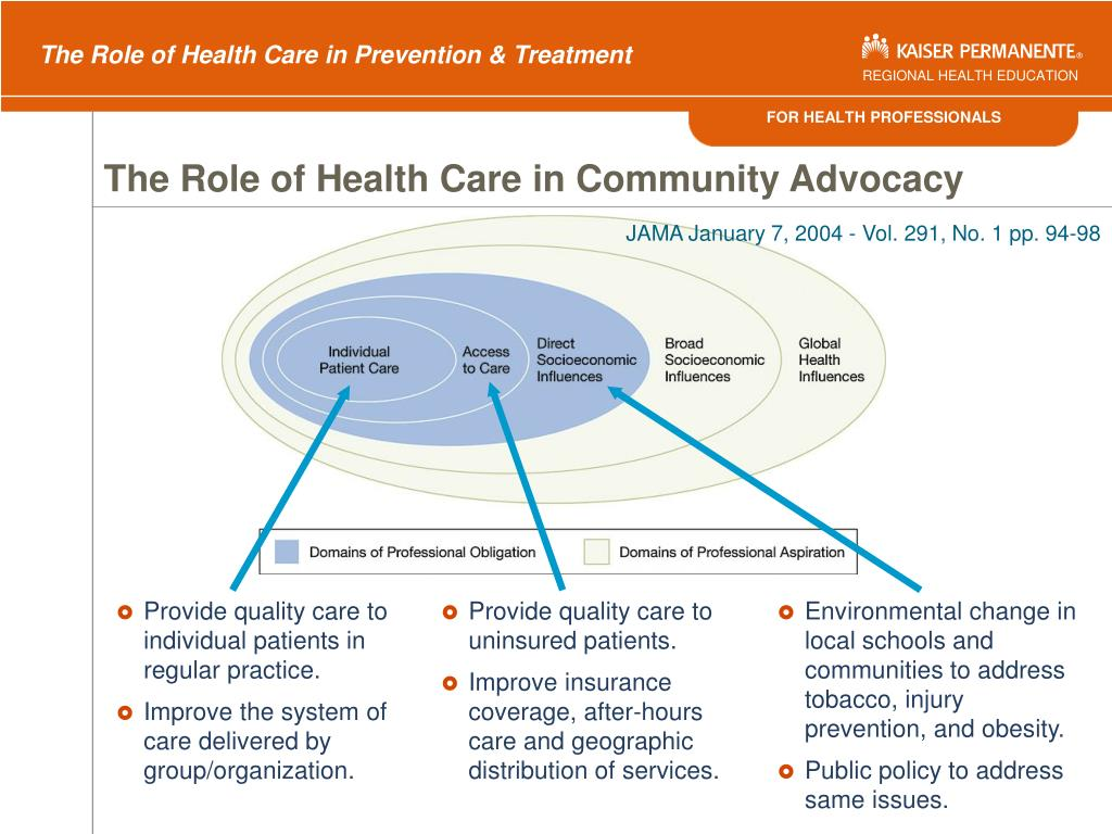 The Role of Health Care in Community Advocacy