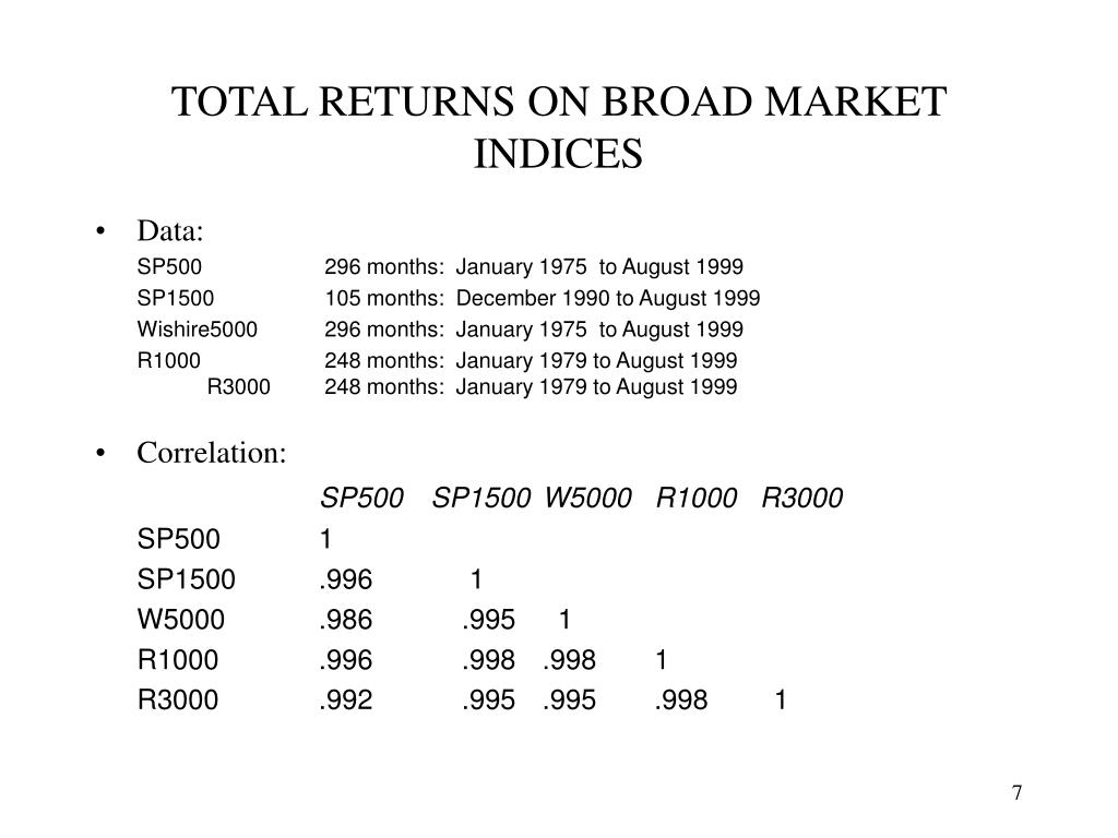 TOTAL RETURNS ON BROAD MARKET INDICES