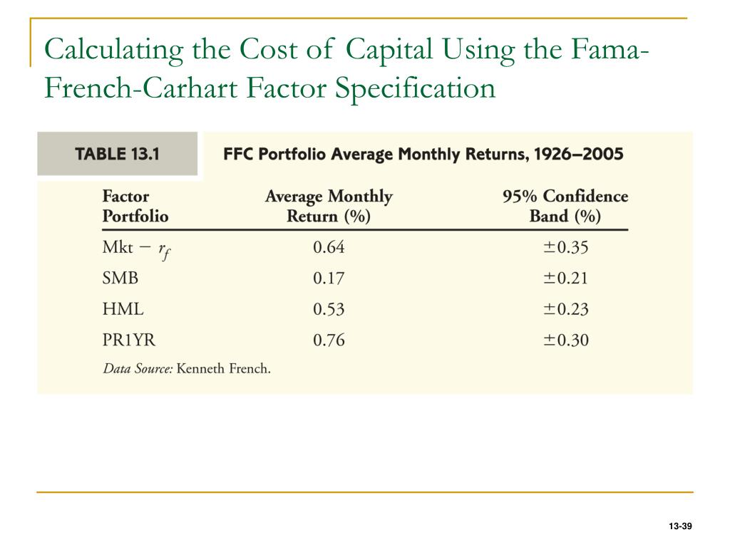 Calculating the Cost of Capital Using the Fama-French-Carhart Factor Specification