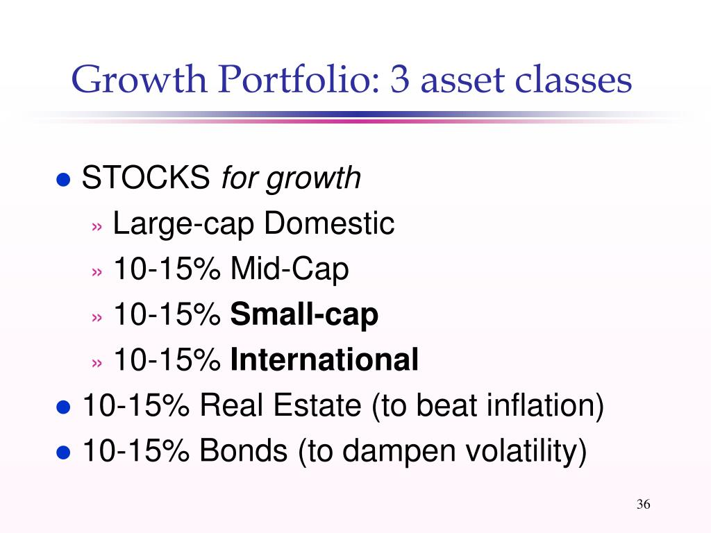Growth Portfolio: 3 asset classes