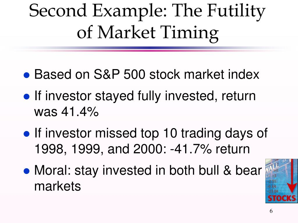 Second Example: The Futility of Market Timing