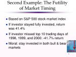 second example the futility of market timing