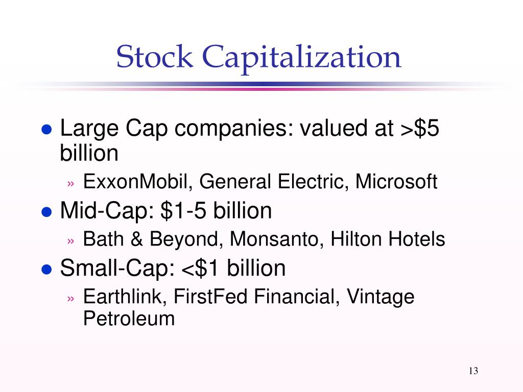 Stock Capitalization