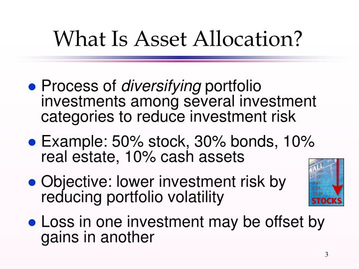 What is asset allocation