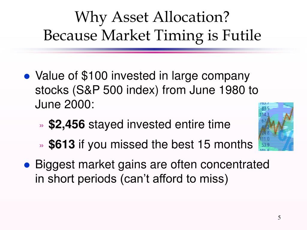 Why Asset Allocation?