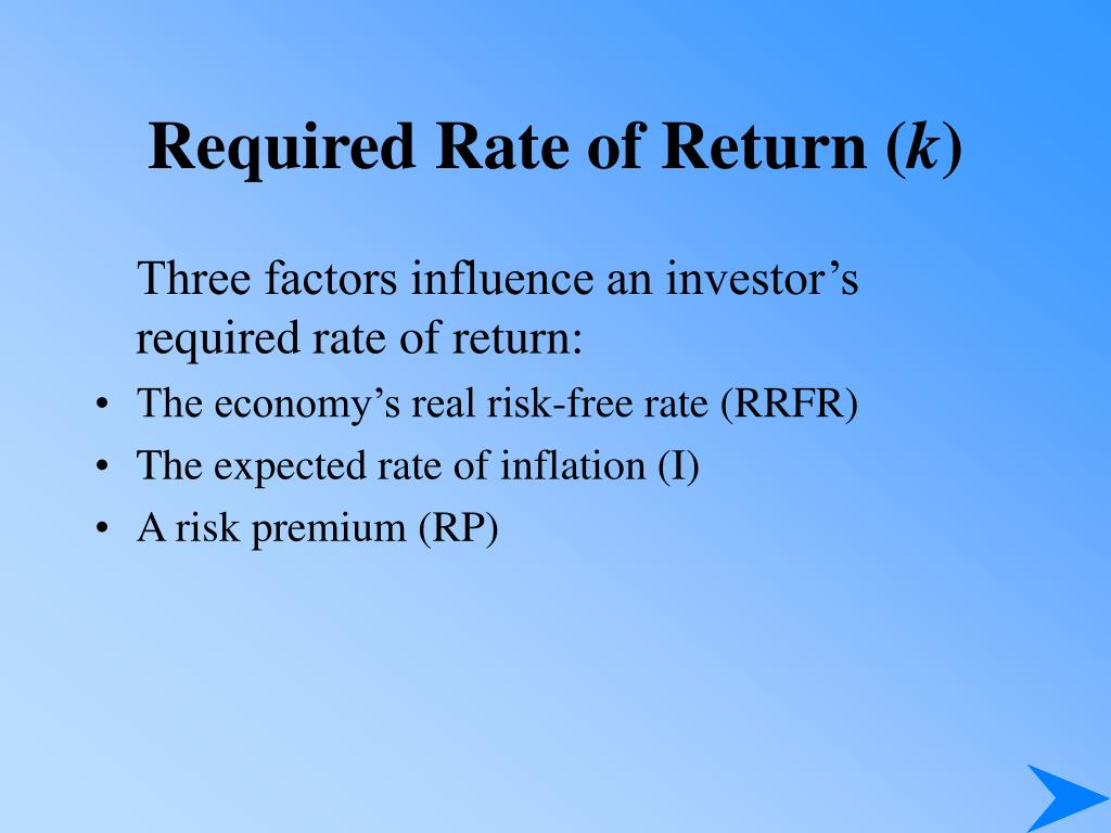 Required Rate of Return (