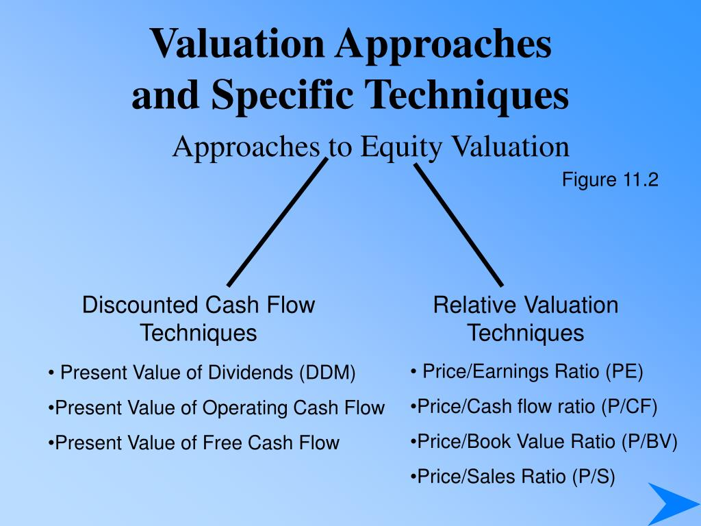 Valuation Approaches