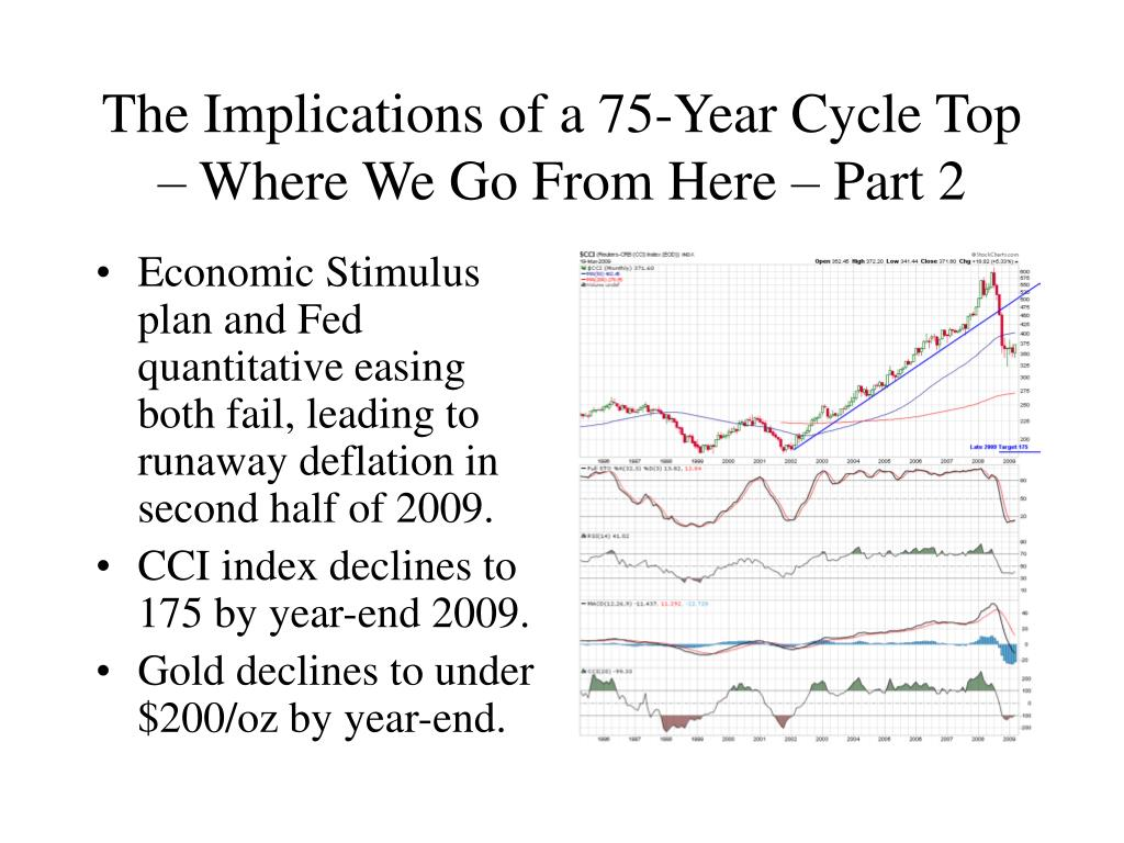 The Implications of a 75-Year Cycle Top – Where We Go From Here – Part 2