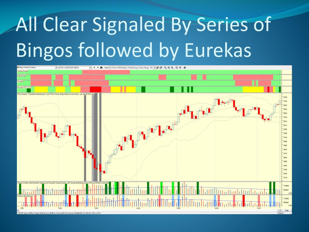 All Clear Signaled By Series of Bingos followed by Eurekas