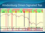 hindenburg omen signaled top