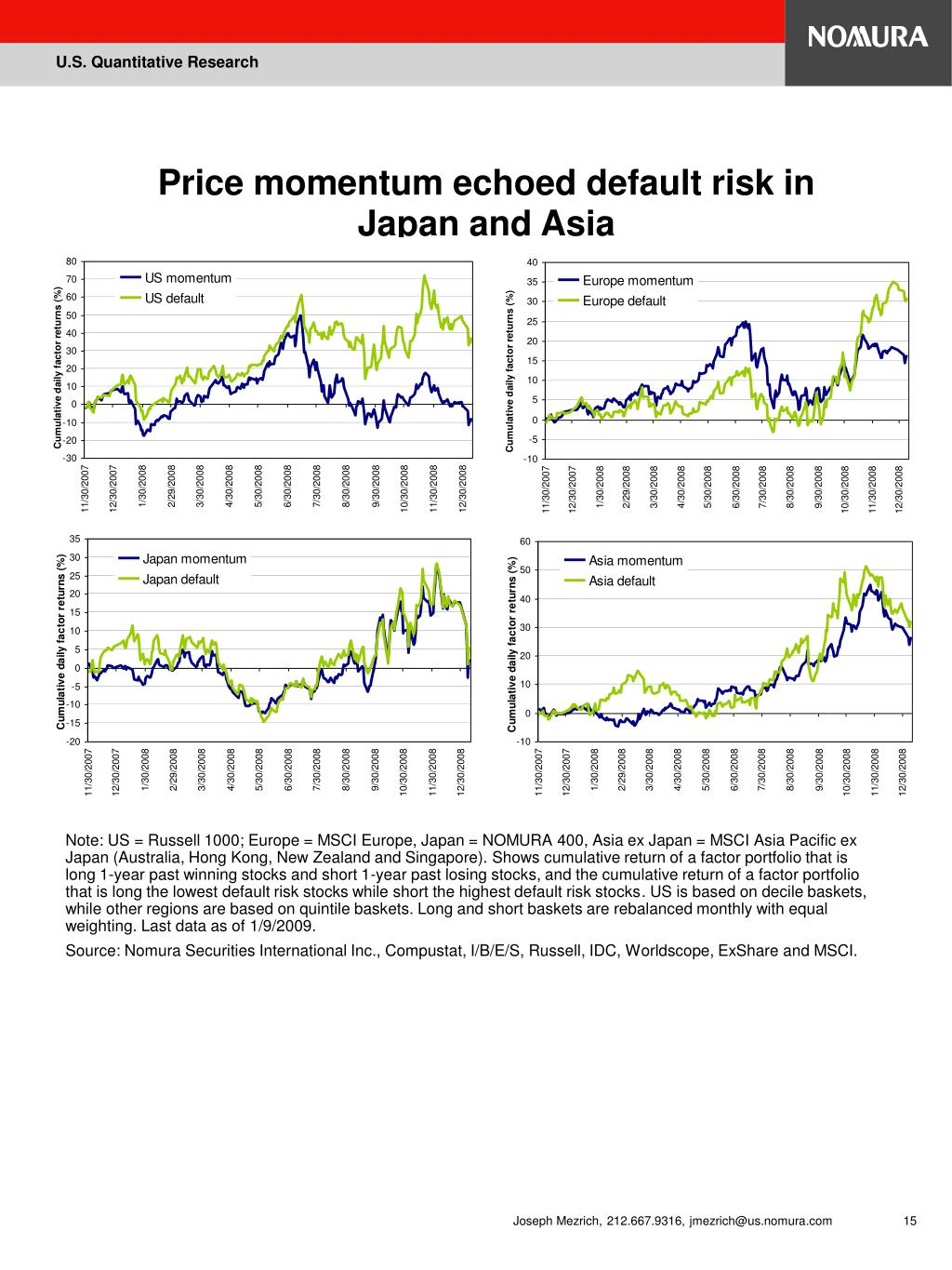 Price momentum echoed default risk in Japan and Asia