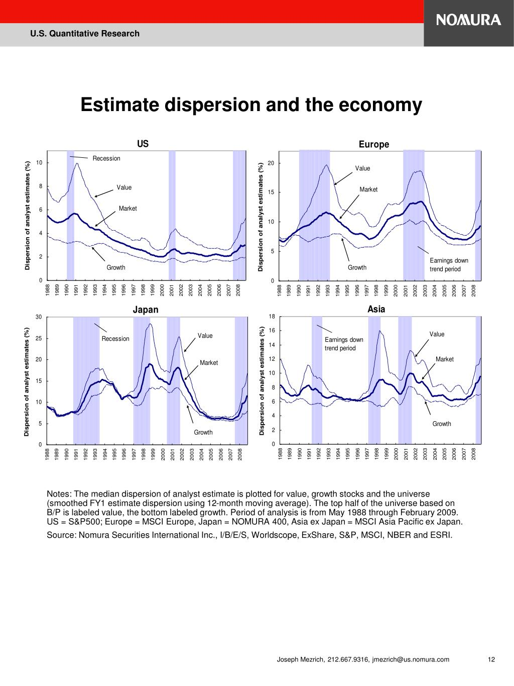 Estimate dispersion and the economy