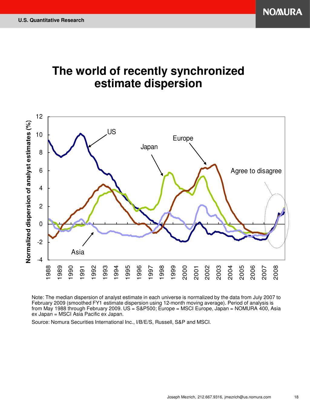 The world of recently synchronized estimate dispersion