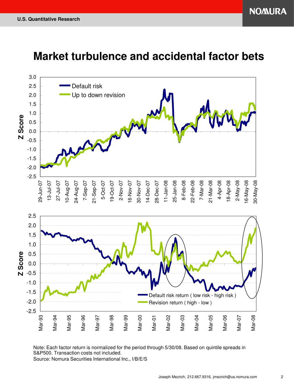 Market turbulence and accidental factor bets