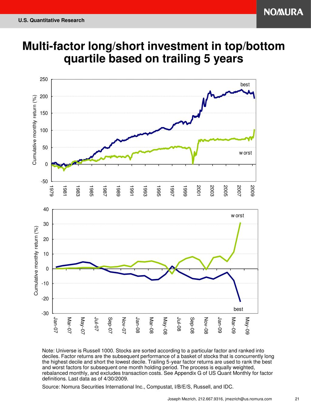 Multi-factor long/short investment in top/bottom quartile based on trailing 5 years