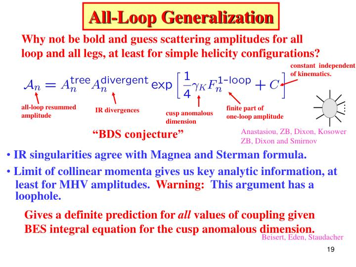 All-Loop Generalization