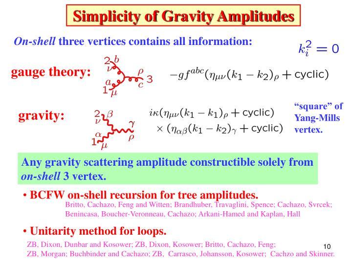 Simplicity of Gravity Amplitudes