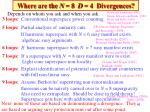 where are the n 8 d 4 divergences