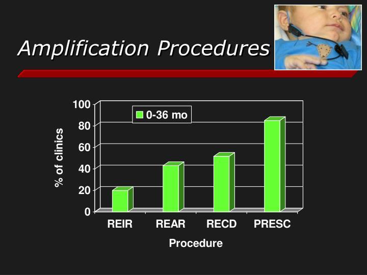 Amplification Procedures