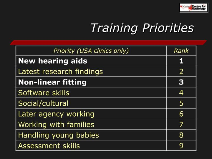 Training Priorities