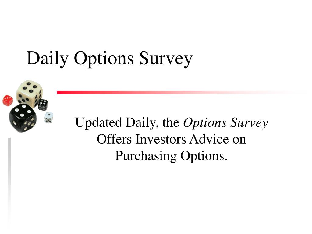 Daily Options Survey