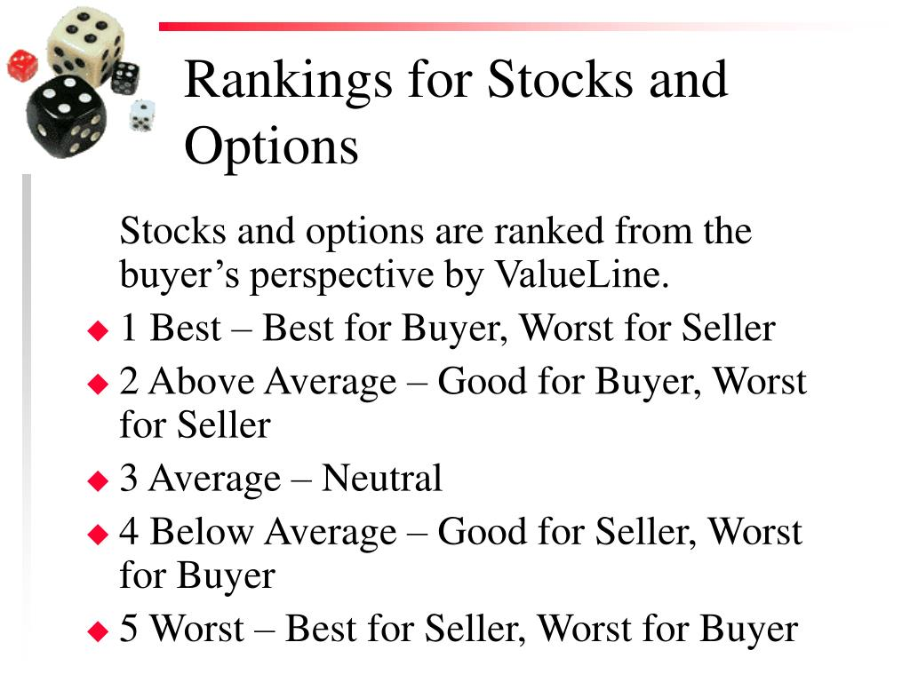 Rankings for Stocks and Options