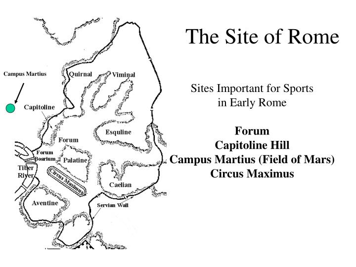 The Site of Rome