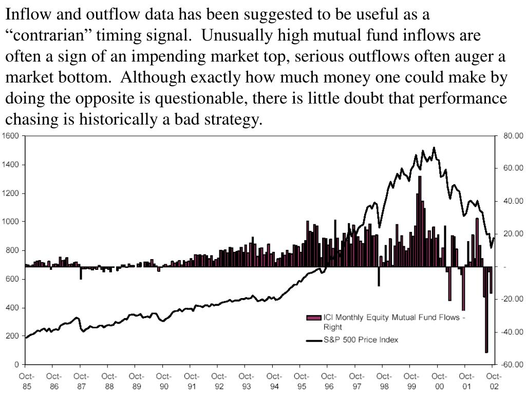 "Inflow and outflow data has been suggested to be useful as a ""contrarian"" timing signal.  Unusually high mutual fund inflows are often a sign of an impending market top, serious outflows often auger a market bottom.  Although exactly how much money one could make by doing the opposite is questionable, there is little doubt that performance chasing is historically a bad strategy."