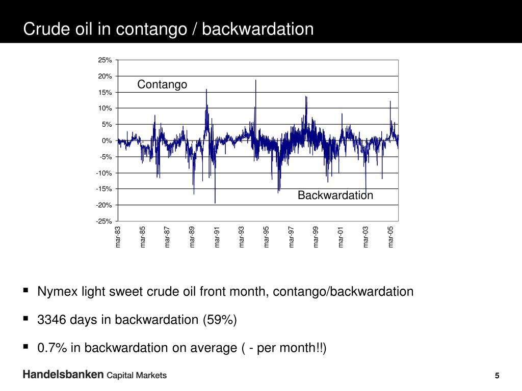 Crude oil in contango / backwardation