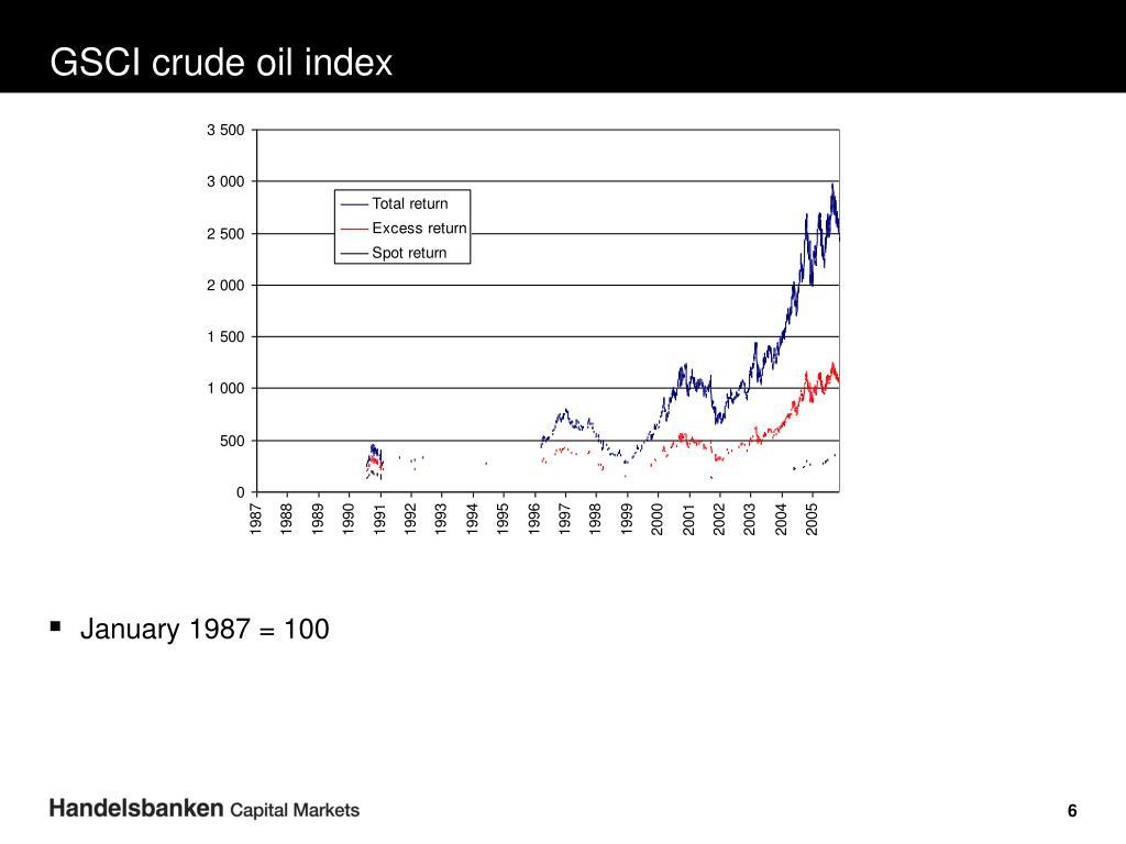 GSCI crude oil index