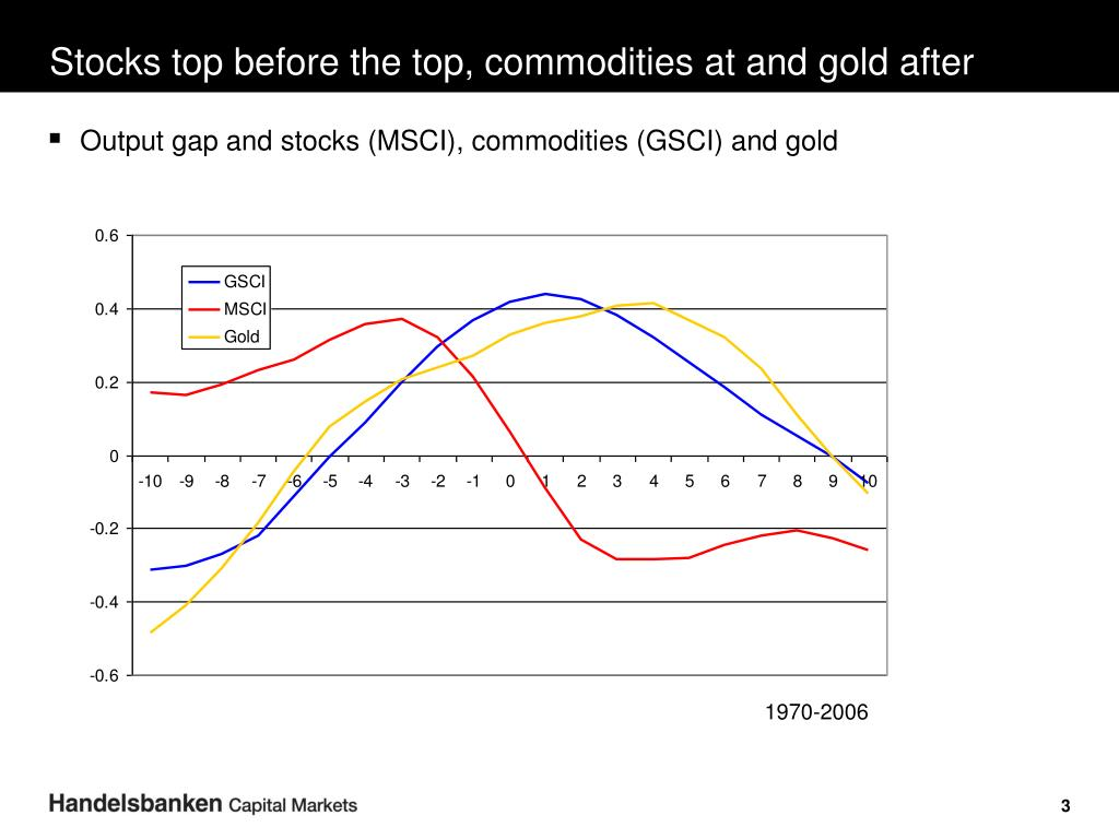 Stocks top before the top, commodities at and gold after