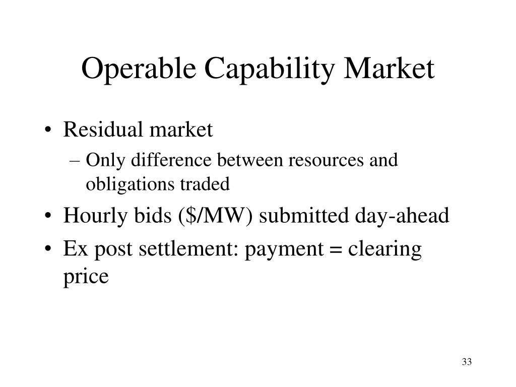 Operable Capability Market