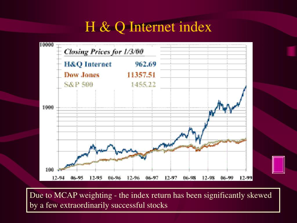 H & Q Internet index