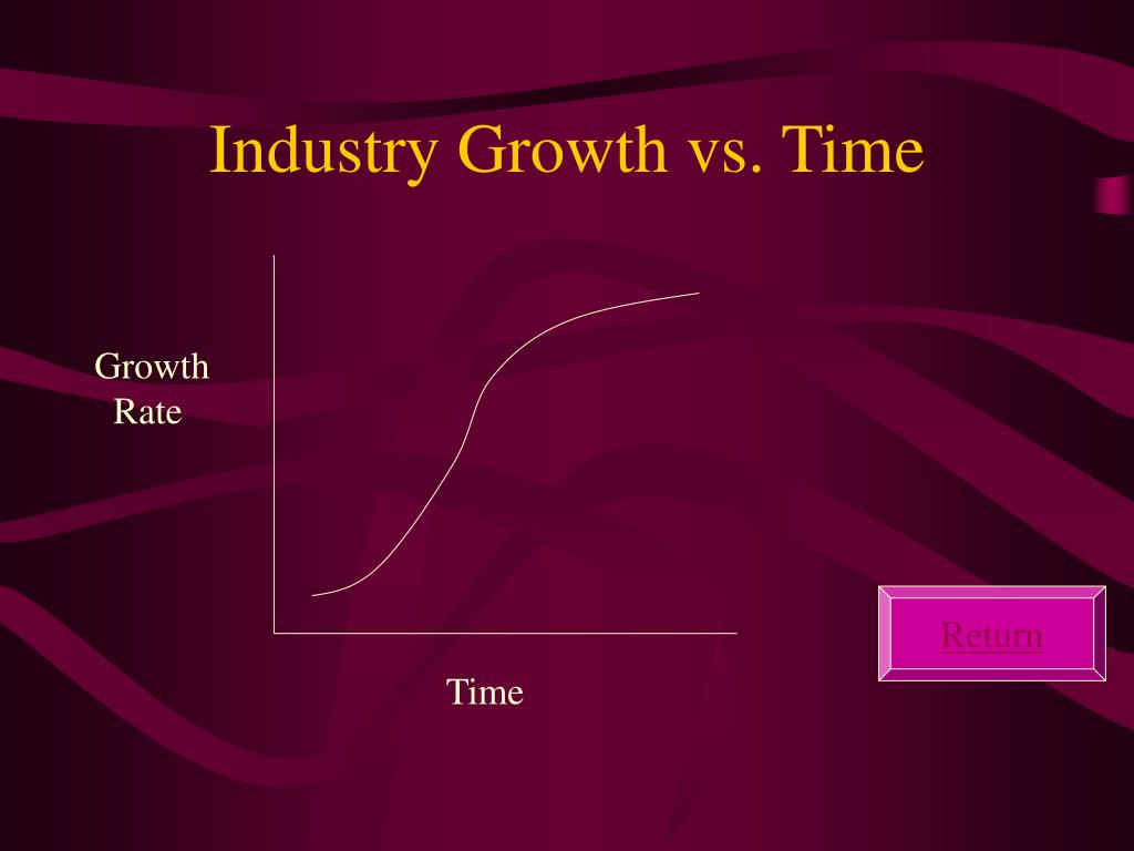 Industry Growth vs. Time