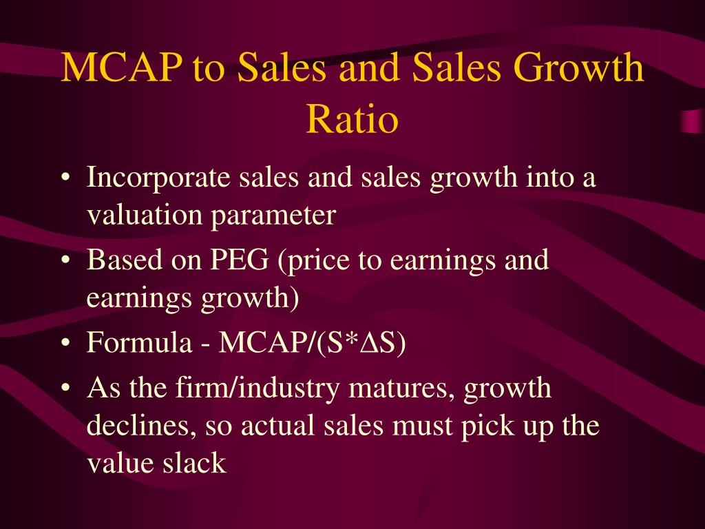 MCAP to Sales and Sales Growth Ratio