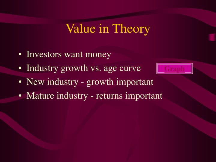 Value in theory
