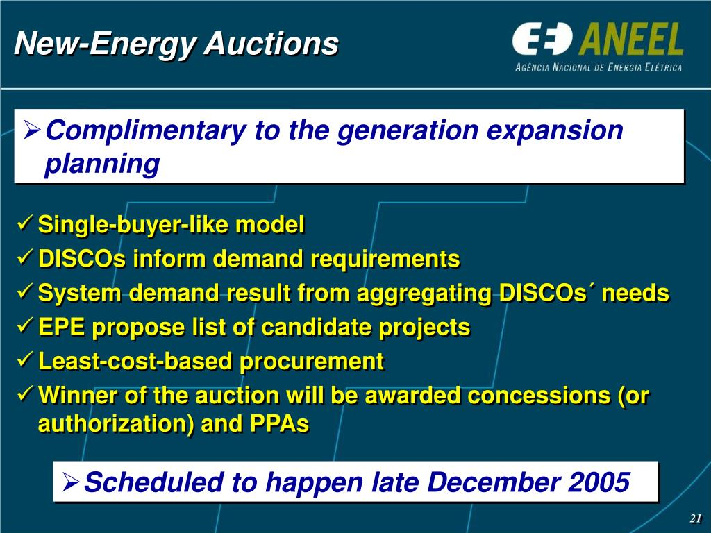 New-Energy Auctions