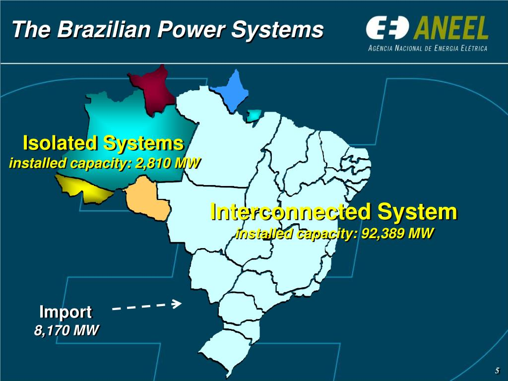 The Brazilian Power Systems