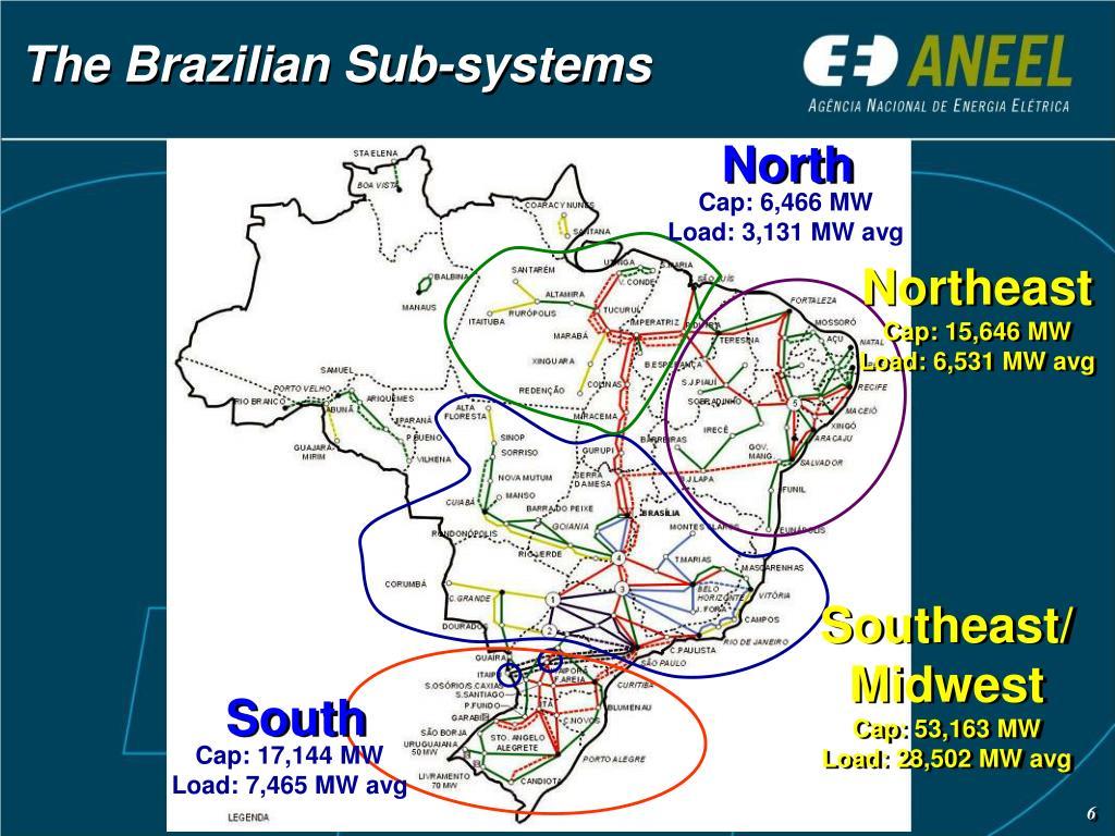 The Brazilian Sub-