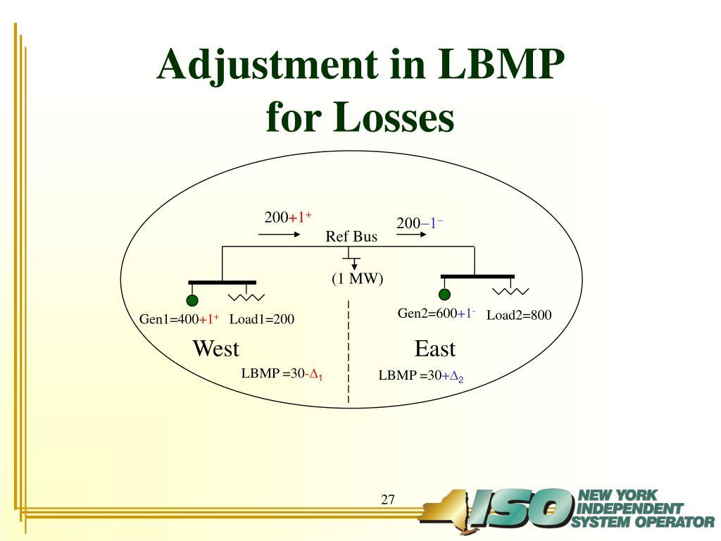 Adjustment in LBMP