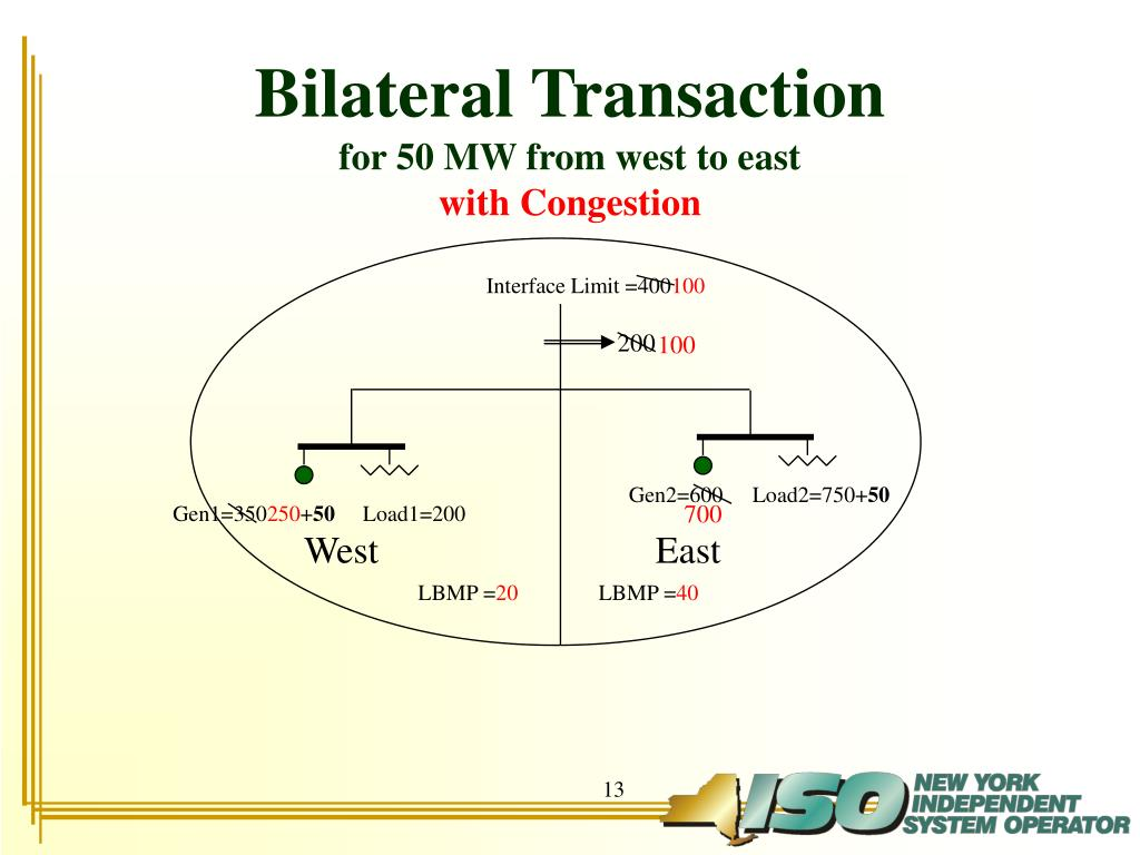 Bilateral Transaction