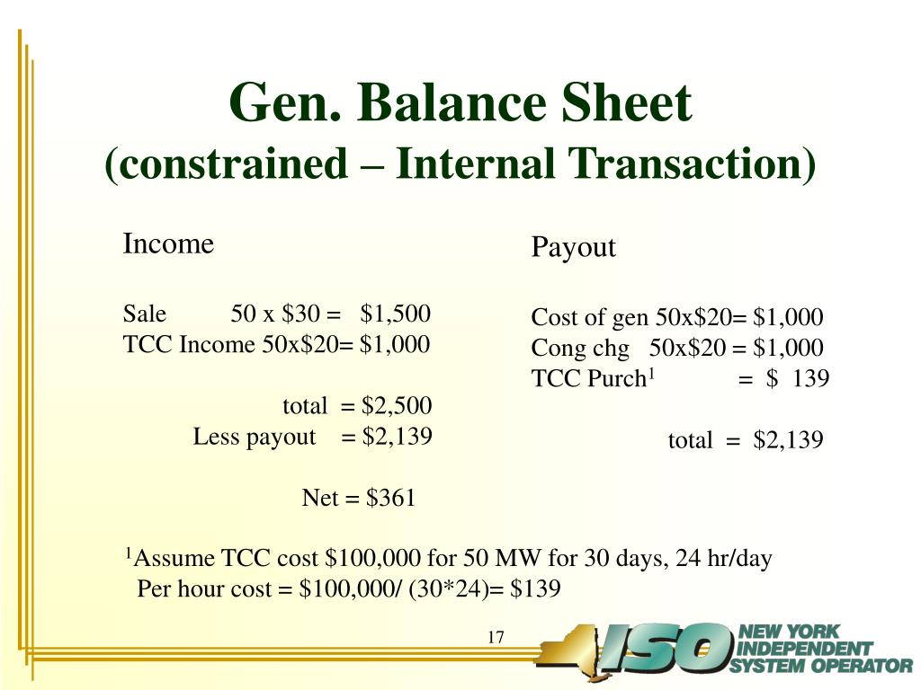 Gen. Balance Sheet