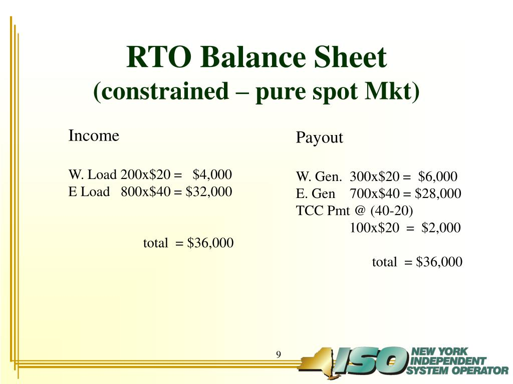RTO Balance Sheet