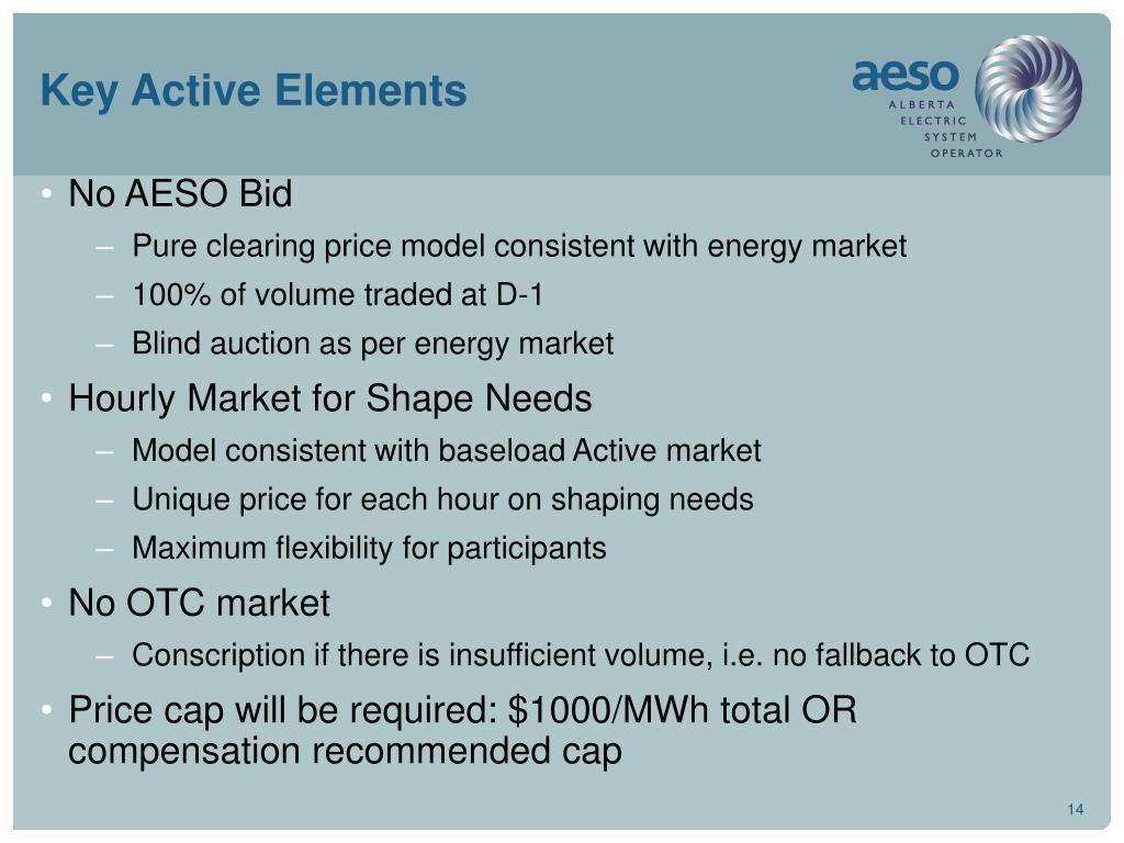 Key Active Elements
