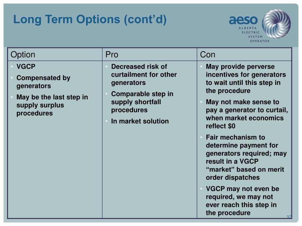 Long Term Options (cont'd)