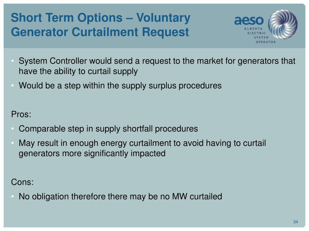 Short Term Options – Voluntary Generator Curtailment Request
