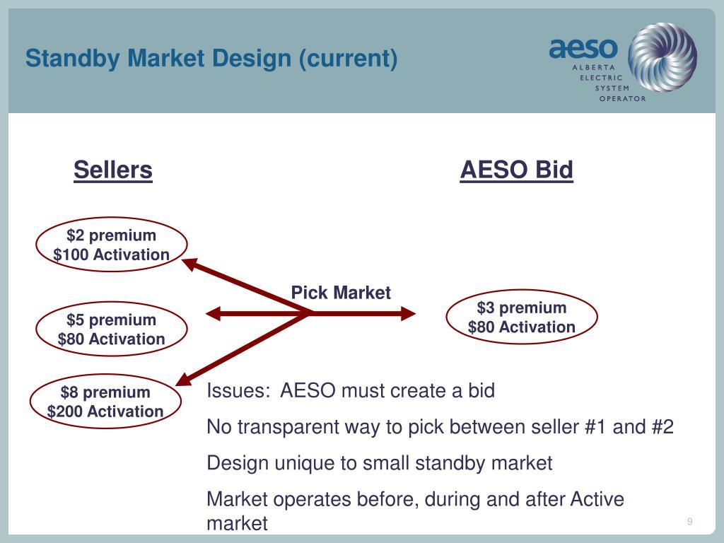 Standby Market Design (current)
